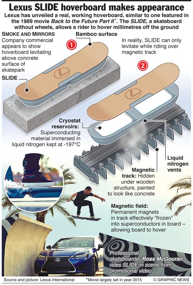 lexus hoverboard funshop kingsong evolve sxt ninebot. Black Bedroom Furniture Sets. Home Design Ideas
