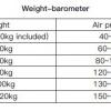pressure-weight-inmotion-v11